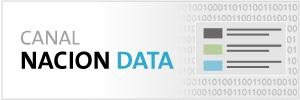 Canal NACION Data