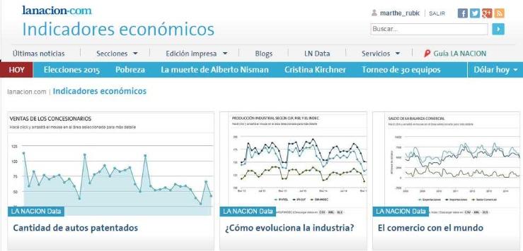 La nacion data lanza una p gina de indicadores econ micos for Paginas de espectaculos argentina