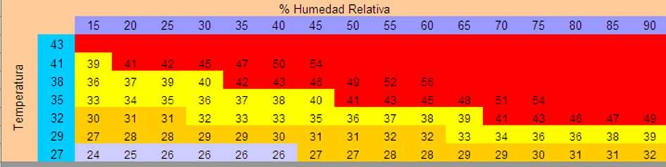 Humedad relativa y temperatura hydraulic actuators - Humedad relativa espana ...