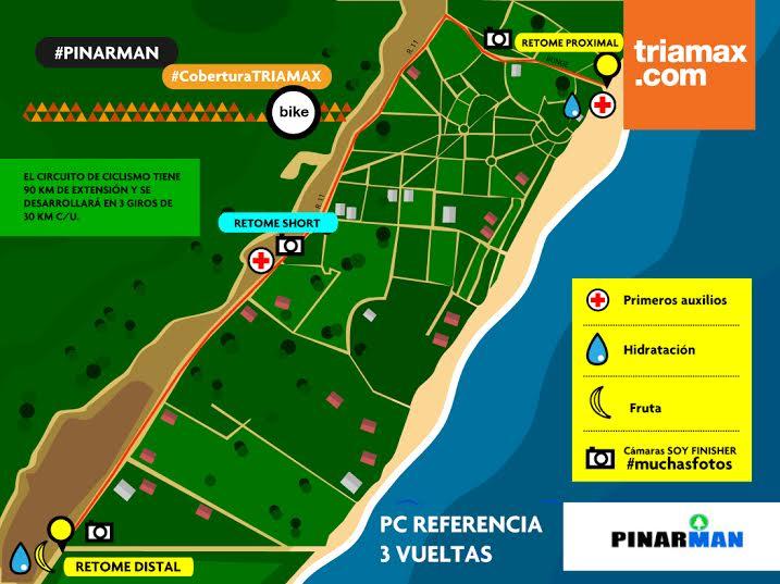 Circuito bike - Triamax