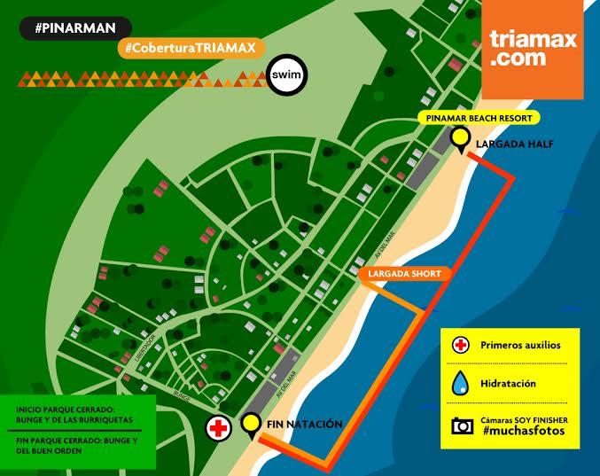 Circuito de agua  - Triamax